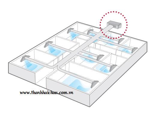 Hoạt động cho nhiều phòng -Máy lạnh giấu trần LG ABNQ18GL2A2