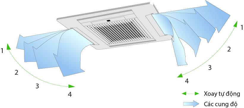 cảm biến máy lạnh âm trần sumikura