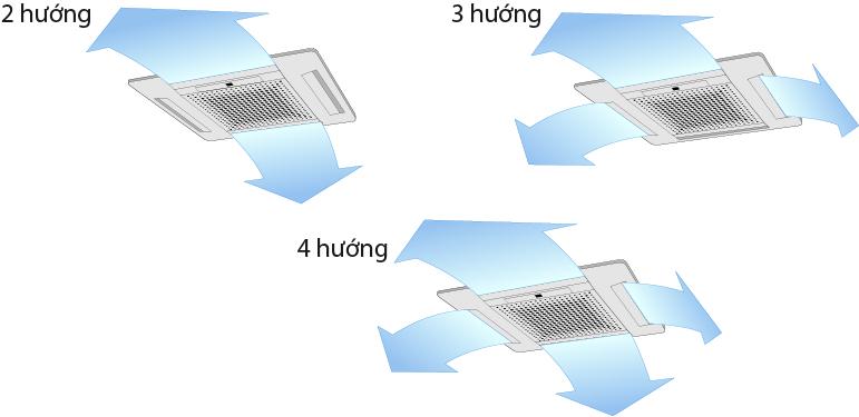 hệ thống tản gió máy lạnh âm trần sumikura