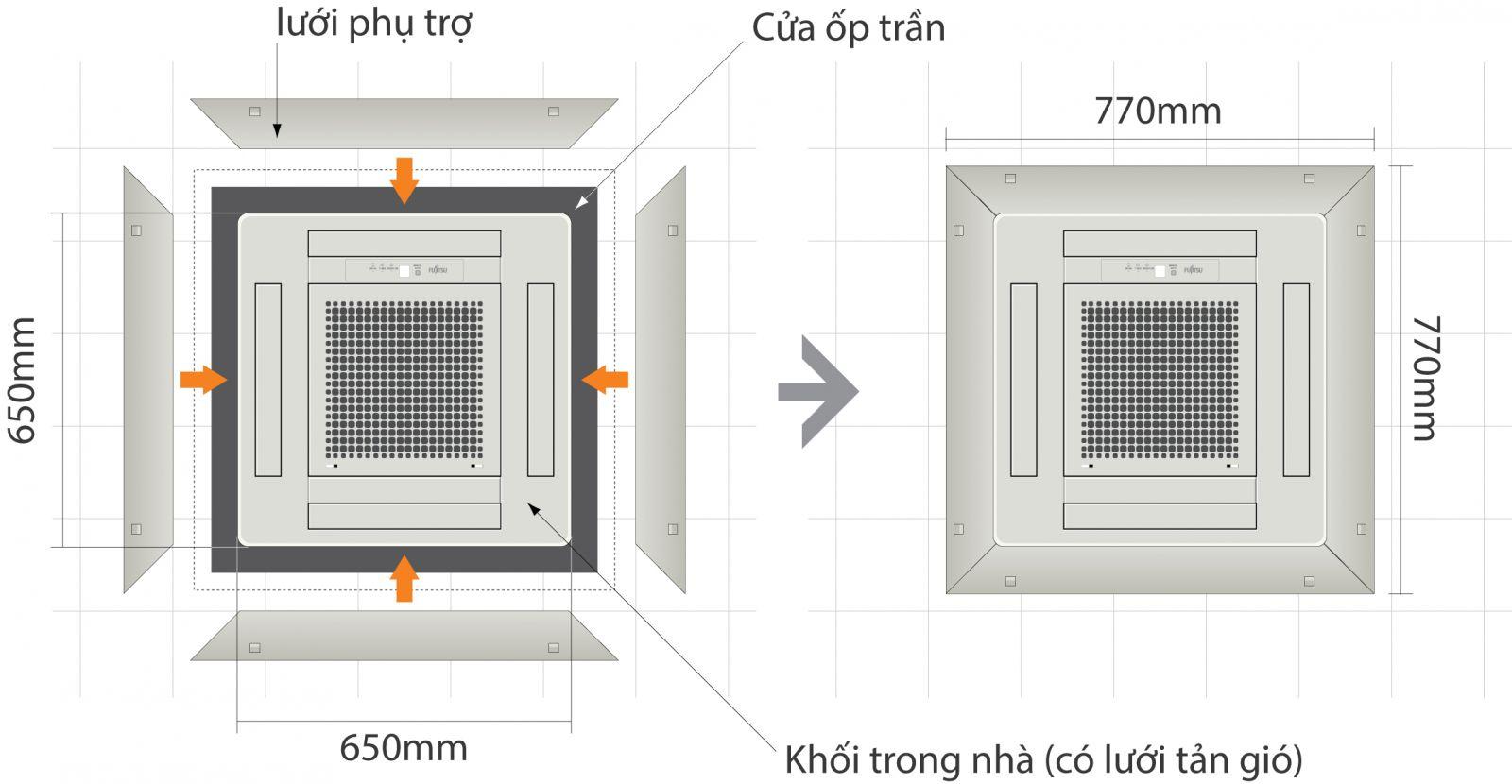 luồng không khí máy lạnh âm trần sumikura