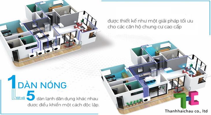 máy lạnh multi cho các căn hộ, chung cư
